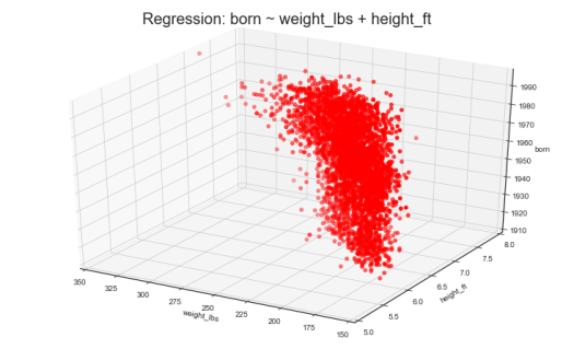 nba born~weight x height.png